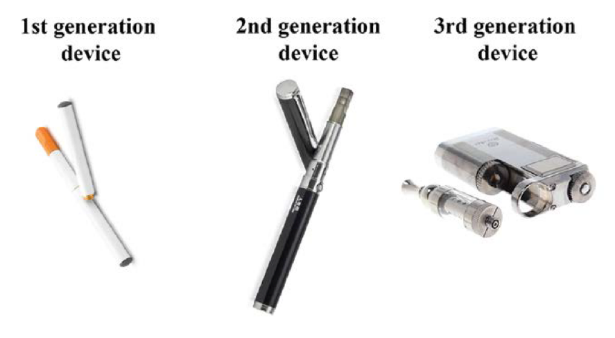 Device Generations