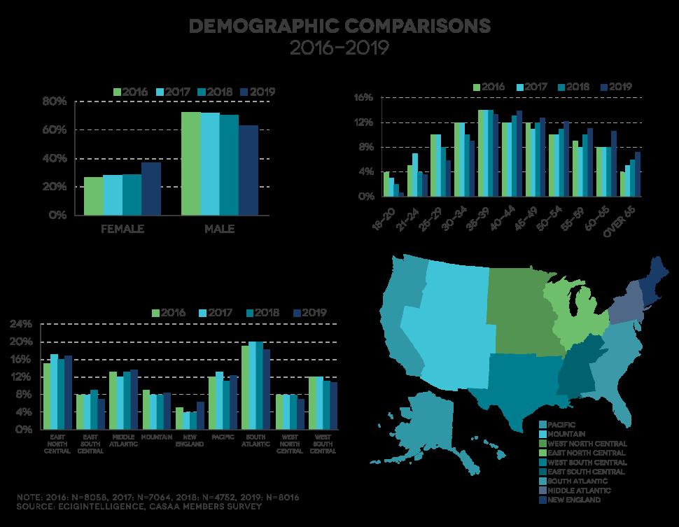 ecigintelligence demographics data