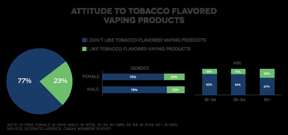ecigintelligence tobacco graphs